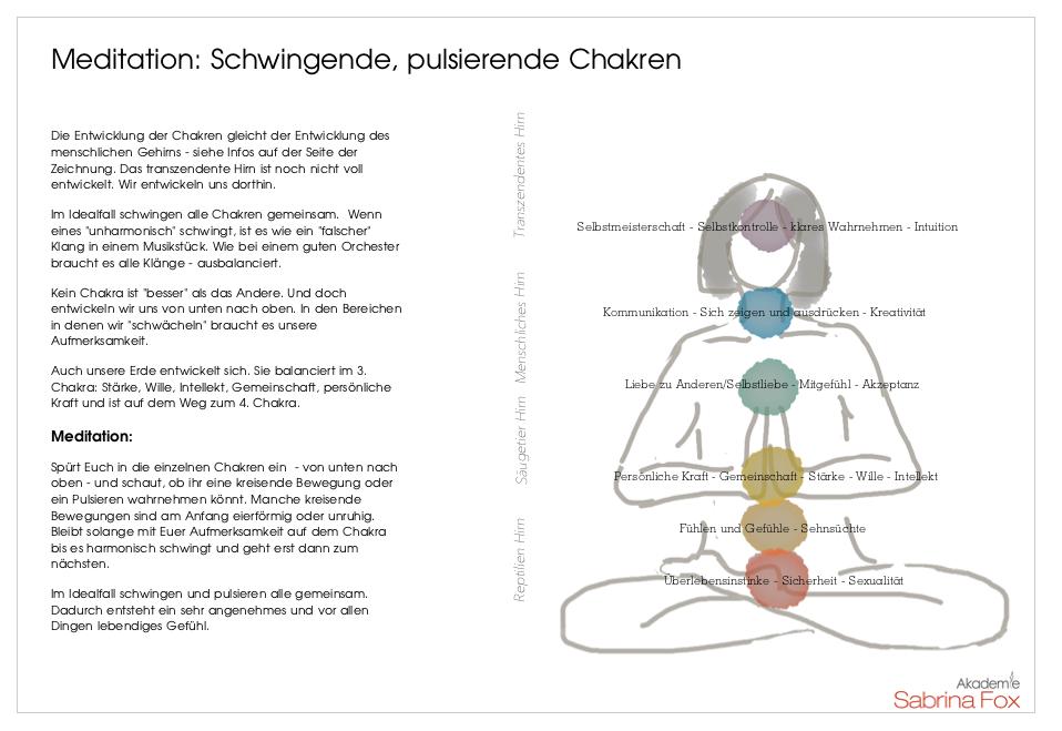 1b-meditation-schwingende-chakren