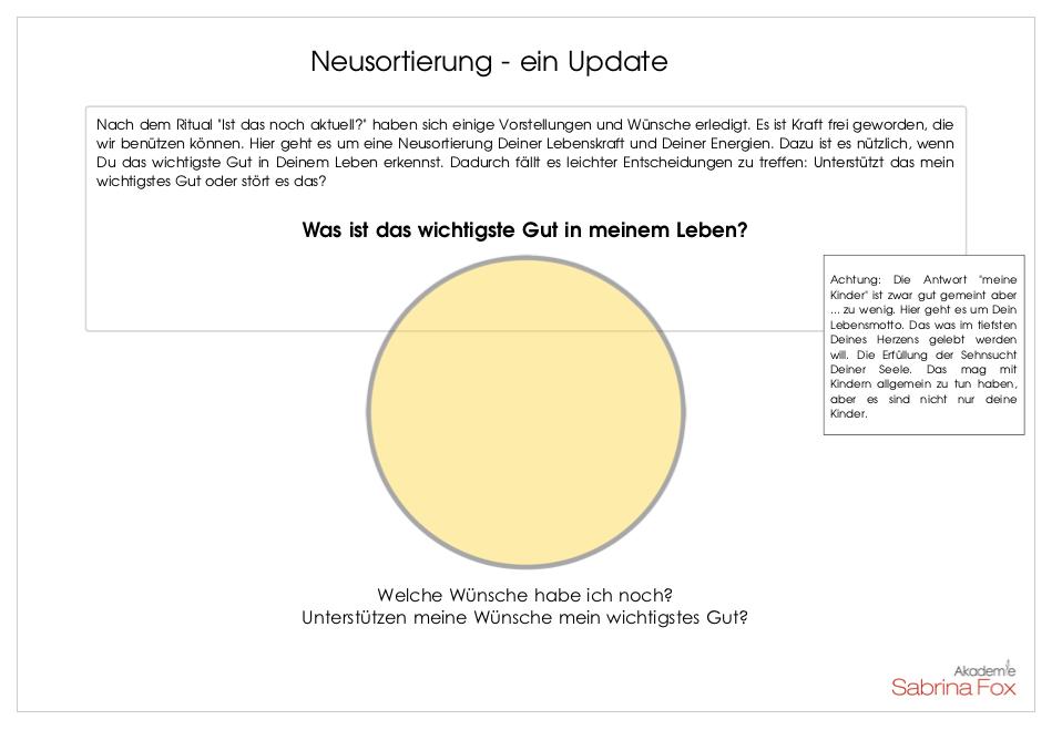 zur-neusortierung-ein-update